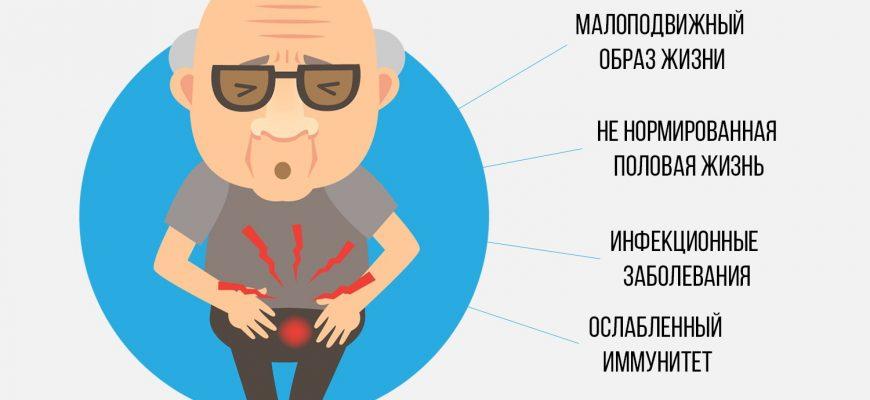 факторы риска простатита