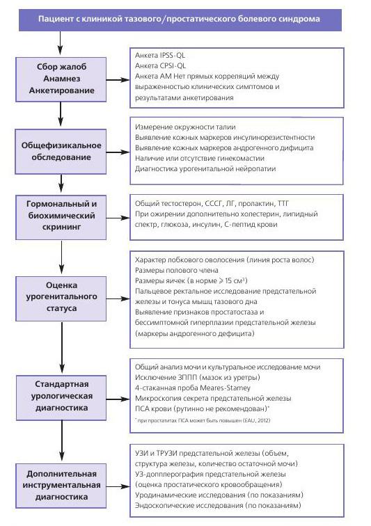 http://ecuro.ru/sites/default/files/issue/2013-1/st9-2.jpeg
