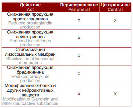 https://ecuro.ru/sites/default/files/issue/2019-3/2019-3_160-1.png