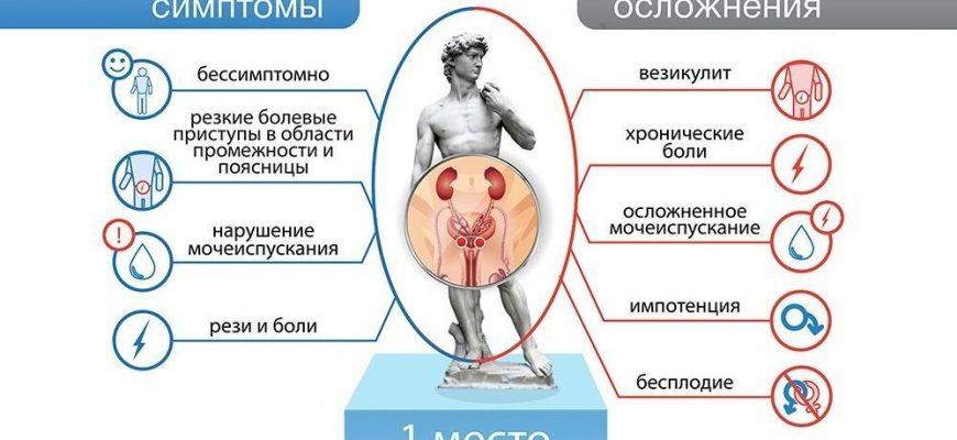 https://oprostatit.ru/wp-content/uploads/2017/12/O-hronicheskom-prostatite.jpg