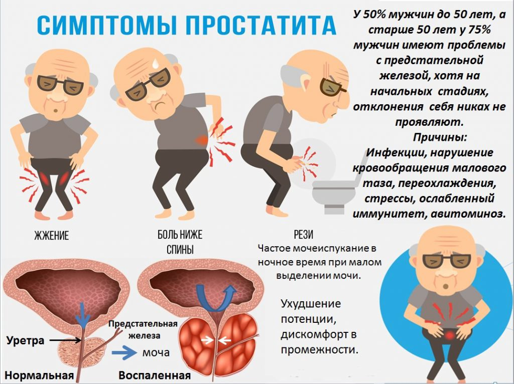 https://smartprost.ru/wp-content/uploads/2019/06/b1-1024x766.jpg