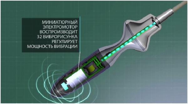 https://smartprost.ru/wp-content/uploads/2019/07/prostatit-76.jpg