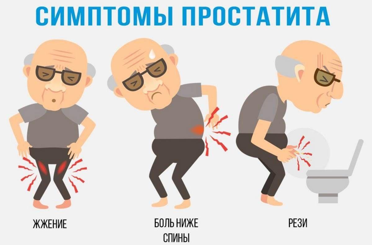 https://www.imma.ru/upload/images/V_statyi/Prostatit-3.jpg