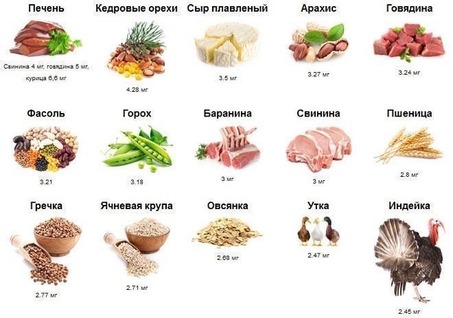 Правильное и полезное питание упрощает жизнь человека. Фото womanadvice.ru